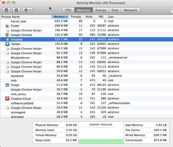 wired memory mac os x